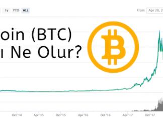 Bitcoin-price-Bitcoin-BTC-Fiyati-Ne-Olur