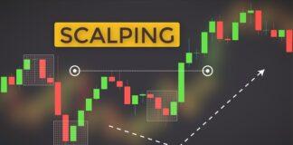 Kripto Paralarda Scalping